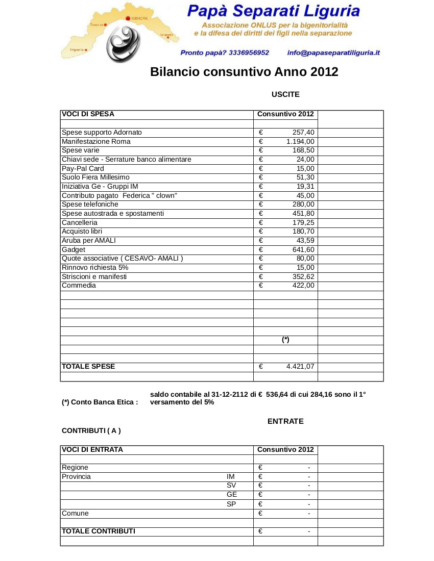 Bilancio consuntivo 2012-1