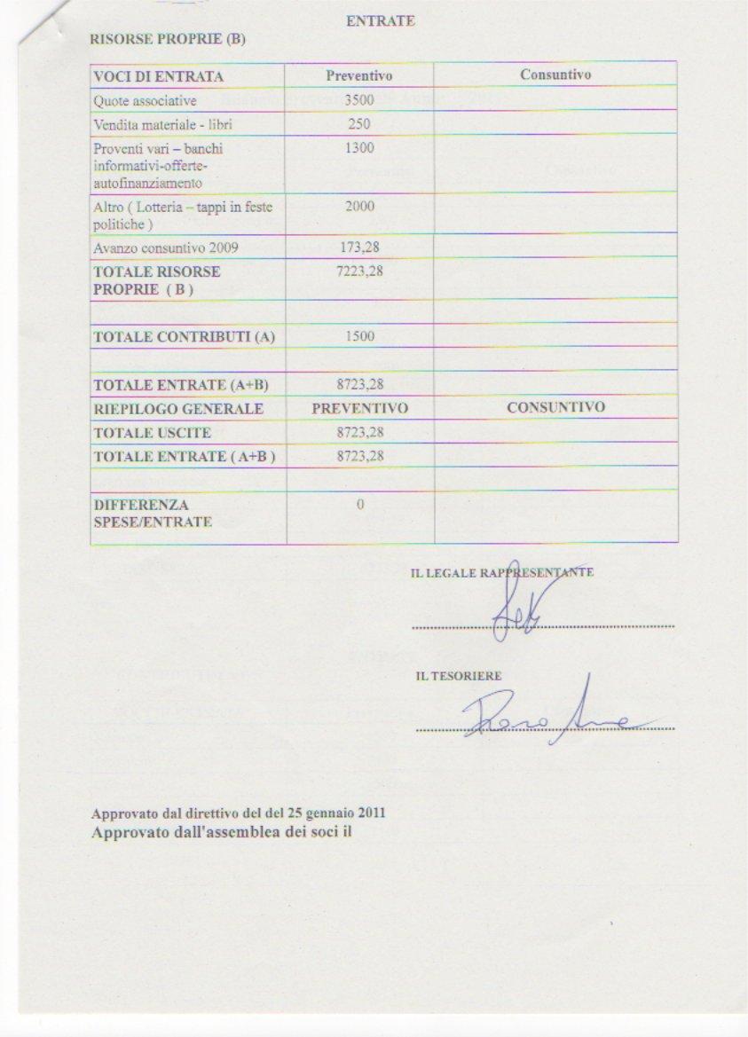 Bilancio preventivo 2011-2